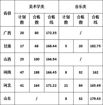渭南师范1.jpg