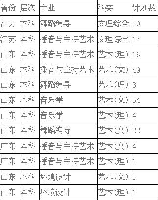 郑州科技学院1.jpg