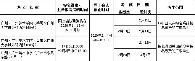 广州考点的报名和考试安排