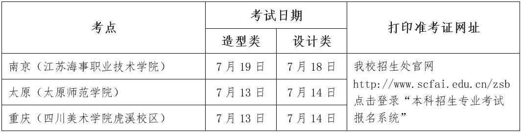 四川美术学院2020年校考考点、日期