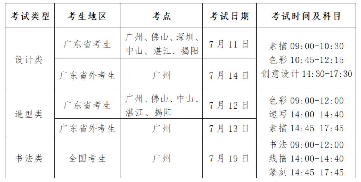 广州美术学院2020年考试时间及科目