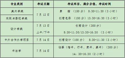 鲁迅美术学院2020年北京考试参加网络远程考试科目
