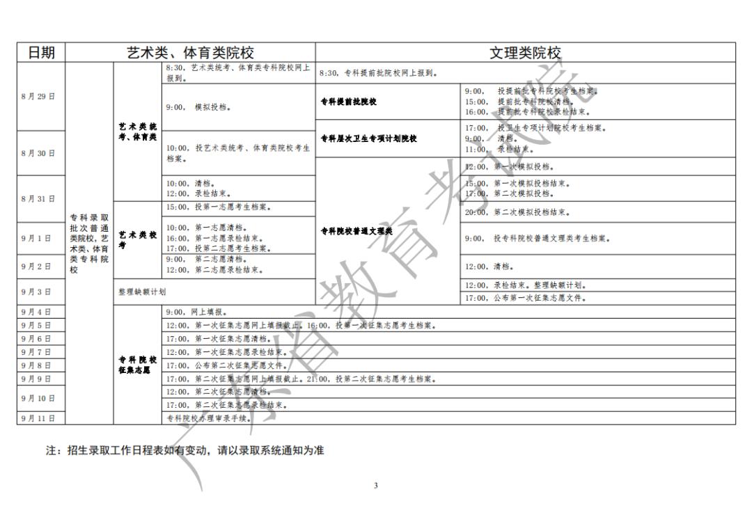 2020年广东省艺术类批次录取日程表