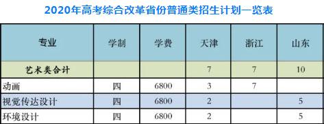 南京财经大学2020年高考综合改革省份普通类招生计划一览表