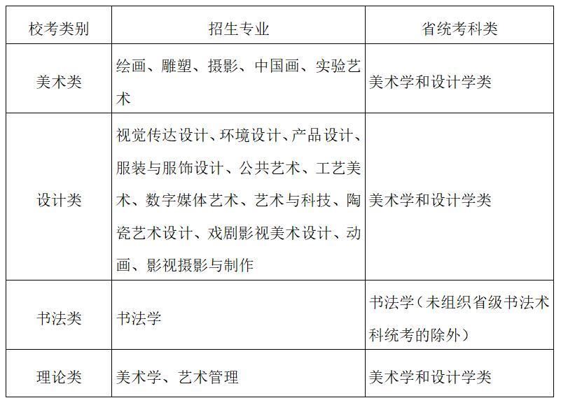针对广美的画室 北京画室排名 美术高考培训