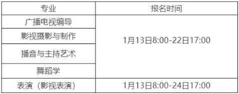 长春人文学院(原东北师范大学人文学院)2021年艺术类专业招生简章